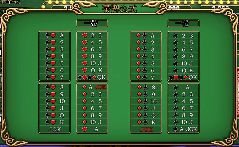 7PK|滿天星|玩法規則|帶牌公式